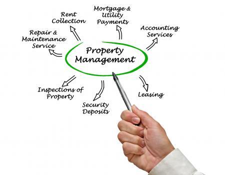 Management Services   Bryant Long Term Rentals